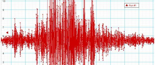 Cutremur în Buzău | ActiveNews