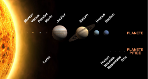 Sistemul Solar este înconjurat de o bulă de gaz fierbinte