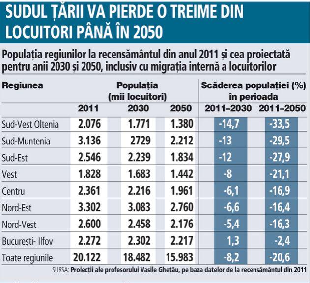 probleme-demografice-romania